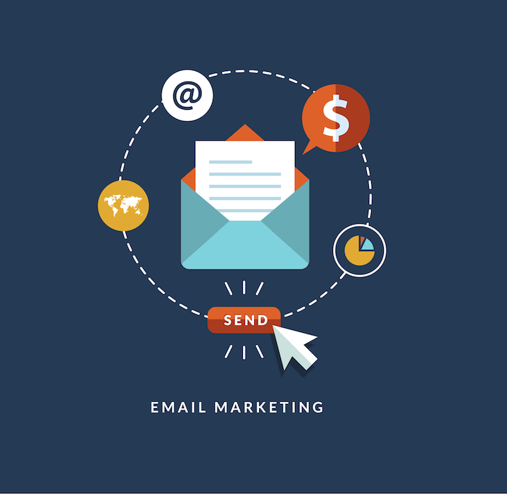 email marketing campagne meten